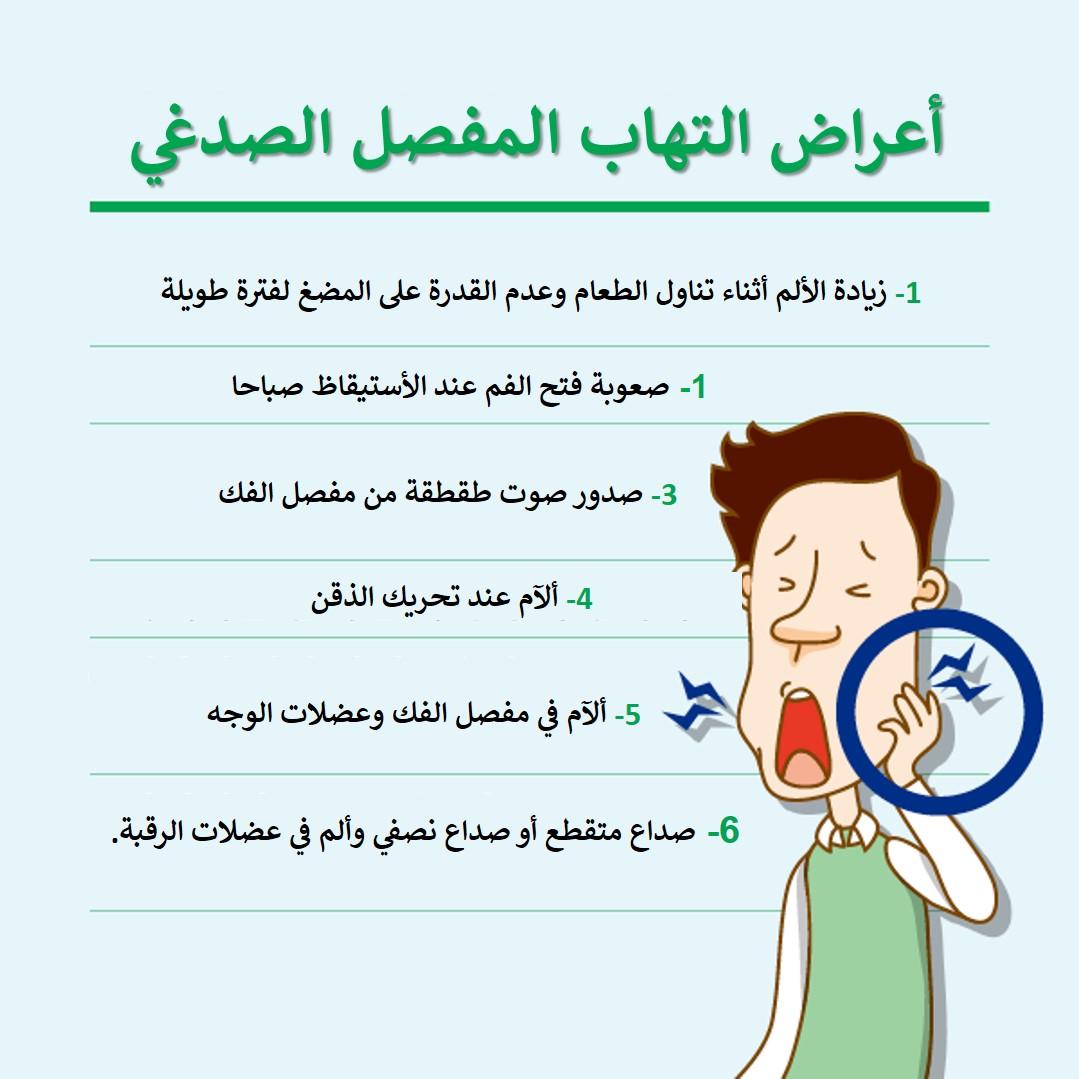 أعراض التهاب الفك الصدغي
