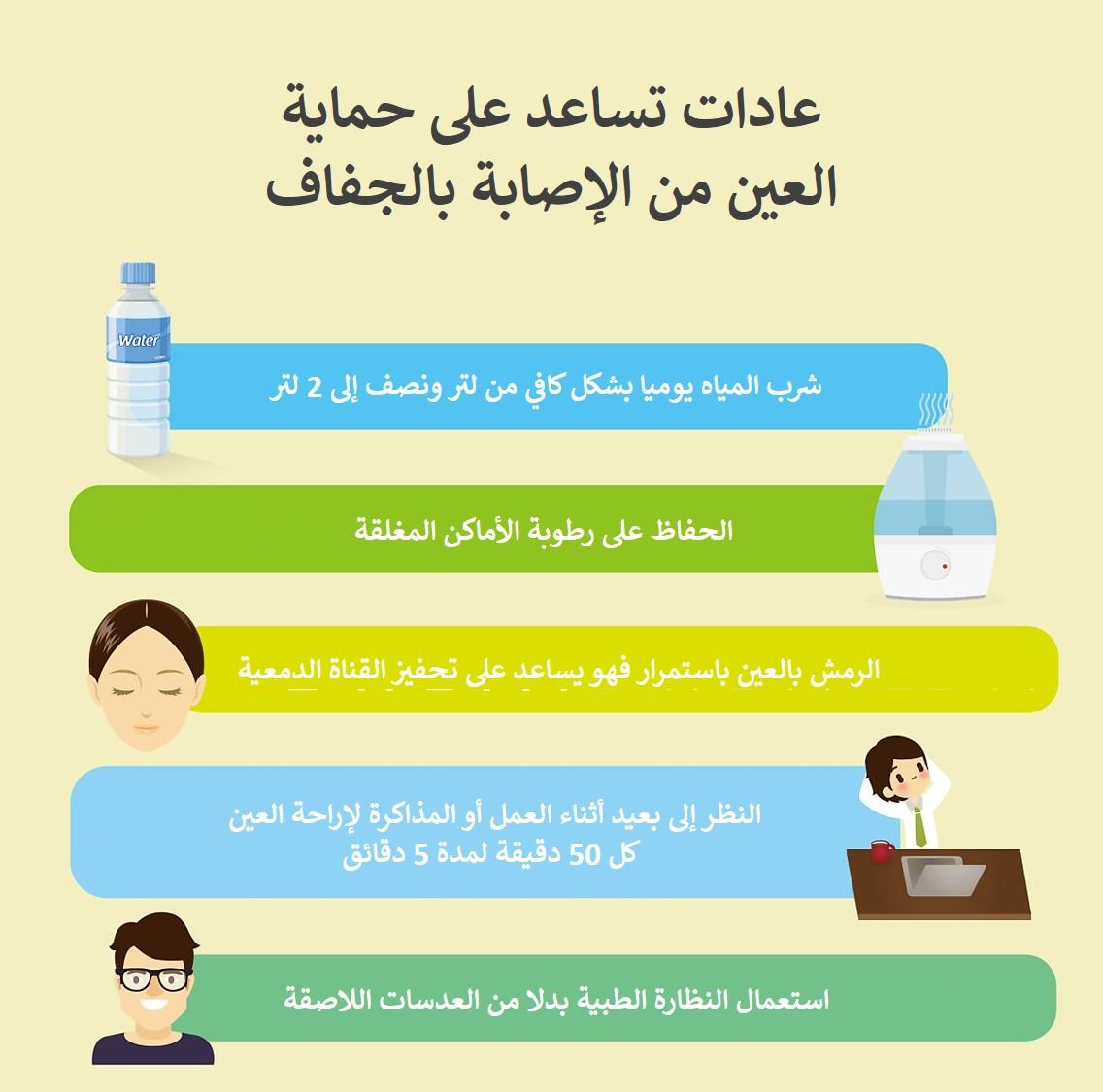عادات تساعد على حماية العين من الإصابة بالجفاف