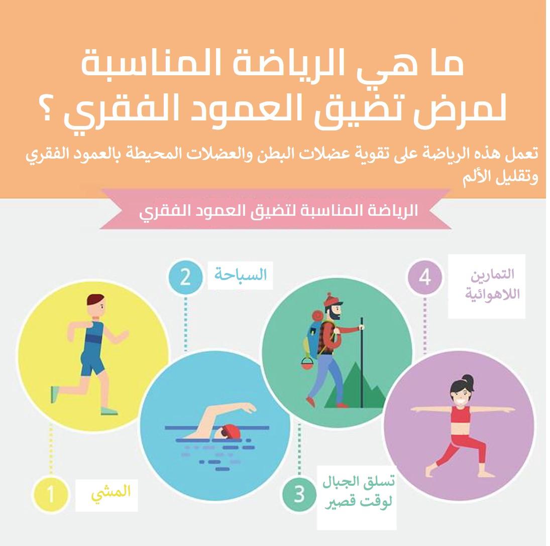 ما هي الرياضة المناسبة لمرض تضيق العمود الفقري ؟